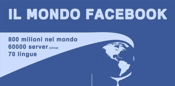 Facebook da record – Italiani sempre più connessi