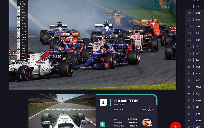 F1 TV lo streaming ufficiale della Formula 1