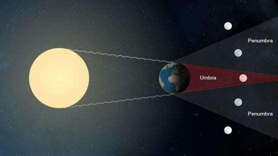 Eclissi totale di Luna il prossimo lunedì 21 gennaio